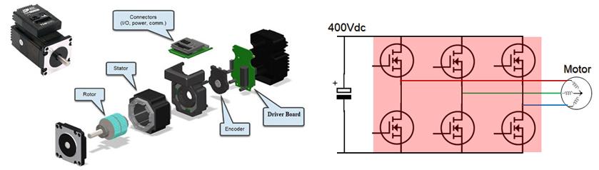 Silicon Carbide Motor Drive
